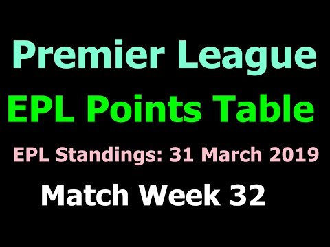EPL Points Table 2019. English Premier League Standings Match Week 32