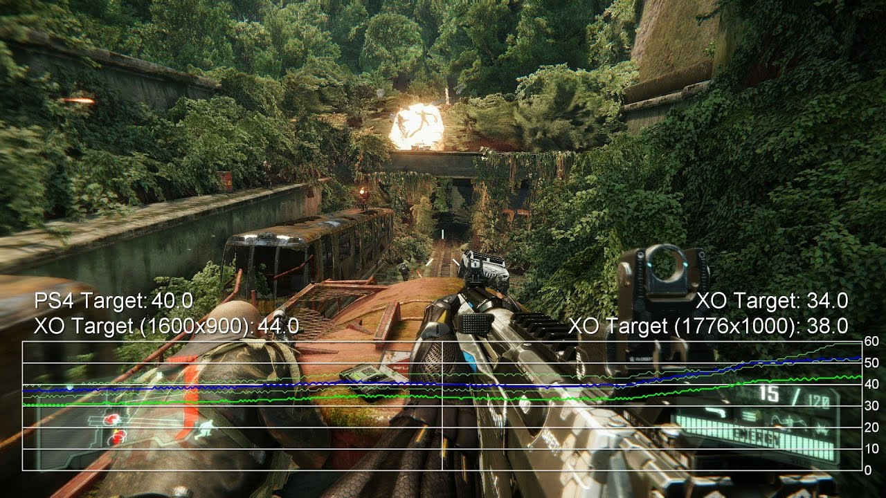 Digital Foundry: the complete Xbox One architects interview