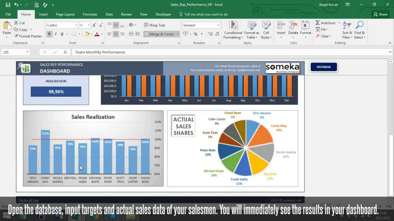 salesman performance tracking excel spreadsheet template youtube