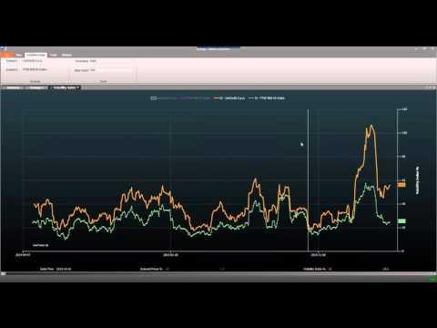 Volatility Index Comparison