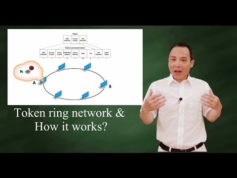 Token Ring Network And How It Works