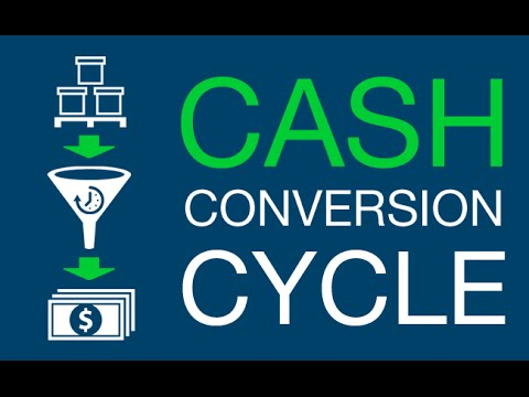 What Is The Cash Conversion Cycle Ccc Youtube