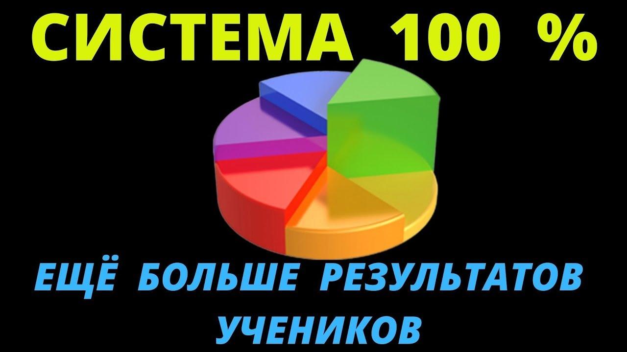 100% система Виталия Тимофеева - еще больше результатов учеников