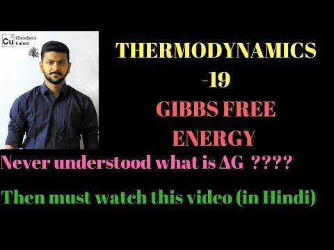 THERMODYNAMICS  - 19    GIBBS FREE ENERGY (∆G = ∆H - T∆S )