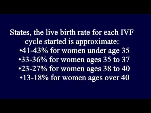 In Vitro Fertilization, IVF Questions & Answers,IVF succes rates