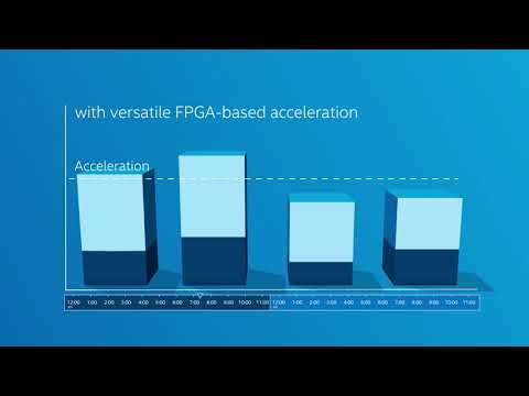 Intel® Reinvents FPGAS for a World of Flexible Acceleration
