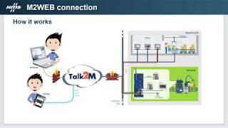 Webinar: eWon Flexy – udnyt remote data til at øge produktiviteten