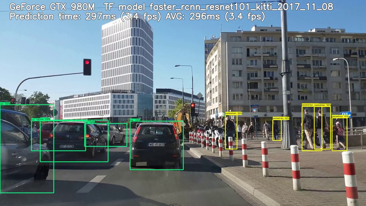 4K Tensorflow Faster RCNN Resnet101 KITTI - Object detection #2