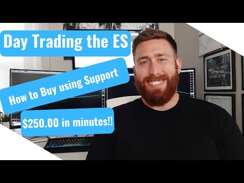 DAY TRADING THE E-MINI S&P 500 (ES)- BUYING OFF SUPPORT IN A RANGE