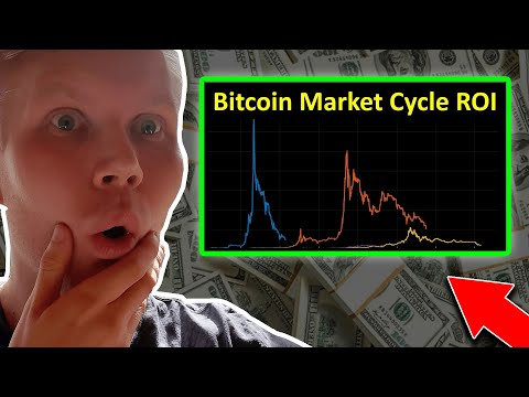Crypto Market Update & Huge Opportunity