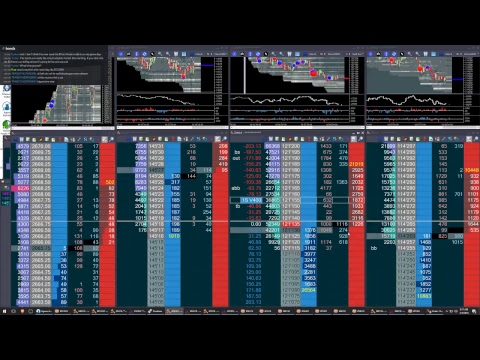 Live Futures Trading.  Bitcoin and Treasuries Futures.