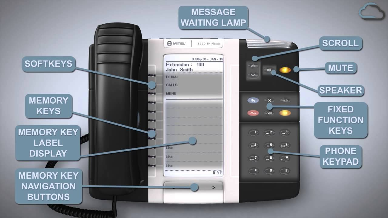 Mitel 5312 Ip Phone Setup