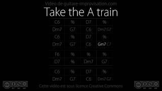 Take the A train (120 bpm) : Backing track