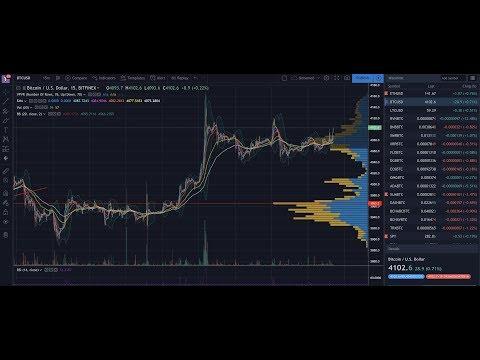 Bitcoin & Crypto Surprise- Ethereum Ravencoin & Litecoin (ARCANE BEAR)
