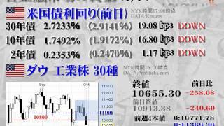 米国債とダウの動き‐ForexTV「マーケット・レビュー債券と株」