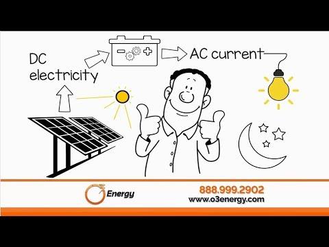 How Does Solar Work? | O3 Energy