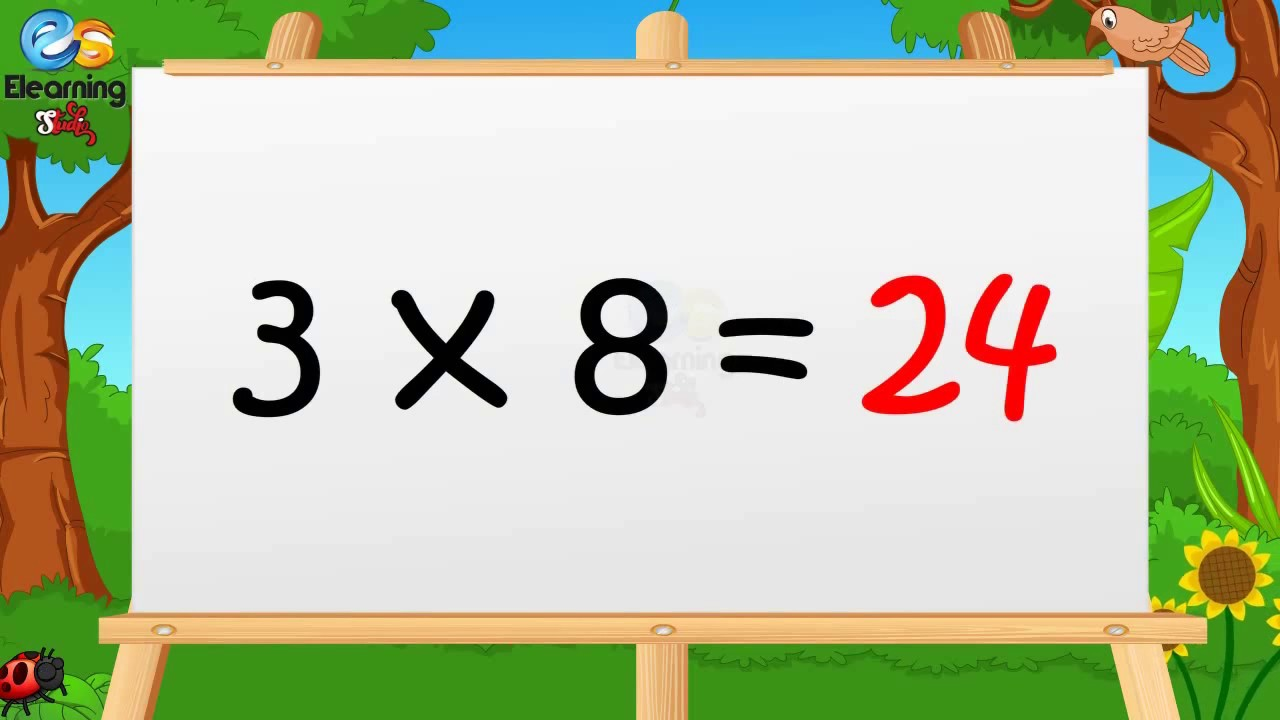 Download Learn Multiplication - Table of Three 3 x 1 = 3 - 3 Times Tables