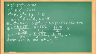 Алгебра 8 клас  Як розв'язувати біквадратні рівняння