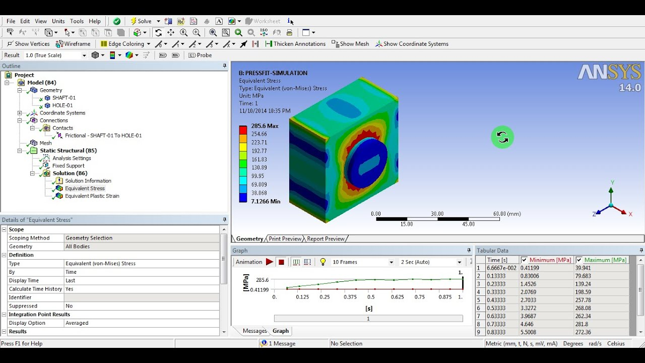 ANSYS Workbench Tutorial Video | Interference fit Lagrange Asymmetric  Contact Non linear Ana | GRS |