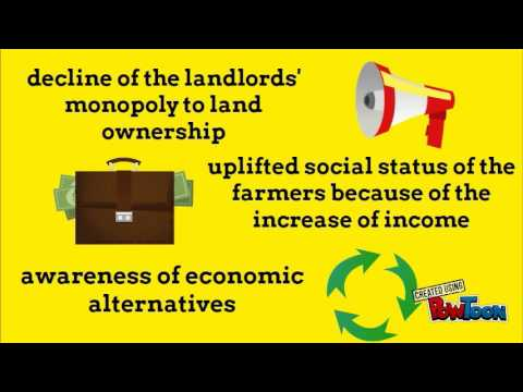 agrarian reform introduction