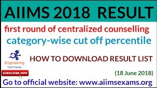 How to download AIIMS 2018 Result | category-wise cut off percentile for qualified candidates