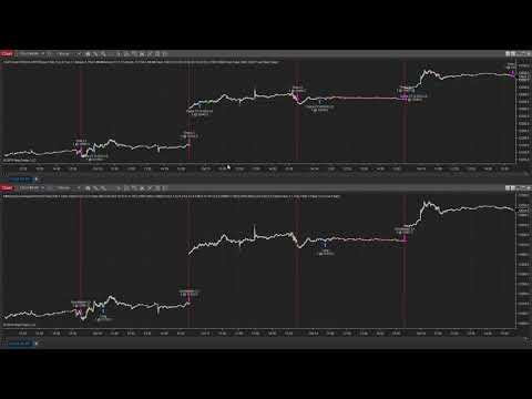 Trading the DAX in NinjaTrader 8