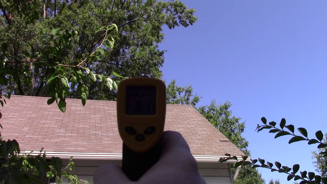 Etekcity Lasergrip 774 Infrared Thermometer Review - Find