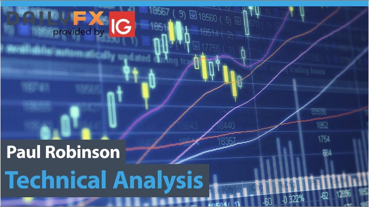 Dow Jones, DAX, Oil Technical Analaysis & More