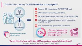 WEBINAR: Using data science to capture and increase visibility of M2M roaming traffic