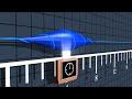 Visualization of Quantum Physics (Quantu