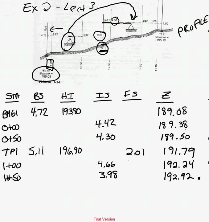 example 2 lecture 3