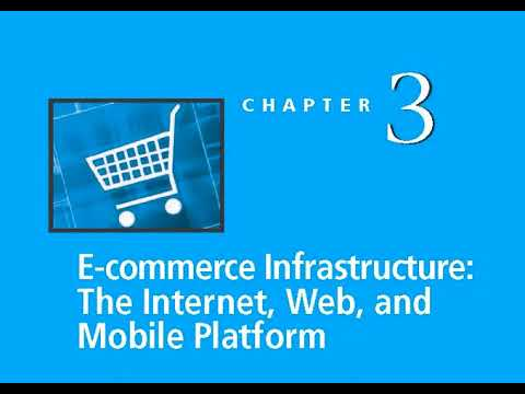 Chapter 3 E commerce Infrastructure The Internet Web and Mobile Platform - Audio Lecture