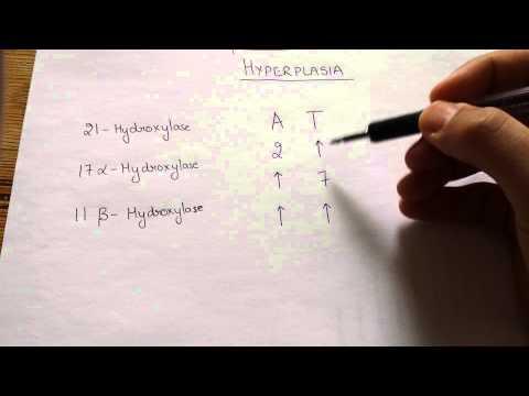 Easy Congenital Adrenal Hyperplasia Mnemonic