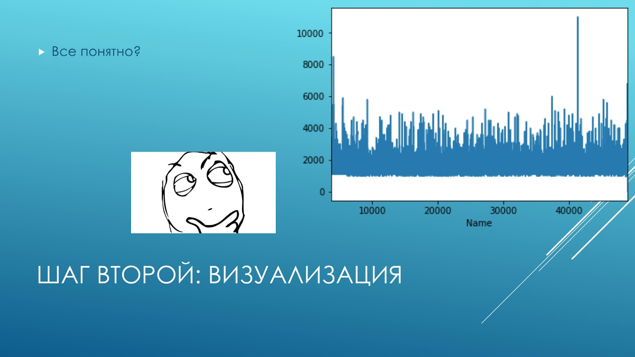 Image from Анализ производительности: Locust + Pandas