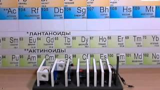 Видео обзор - Набор для демонстраций по физике