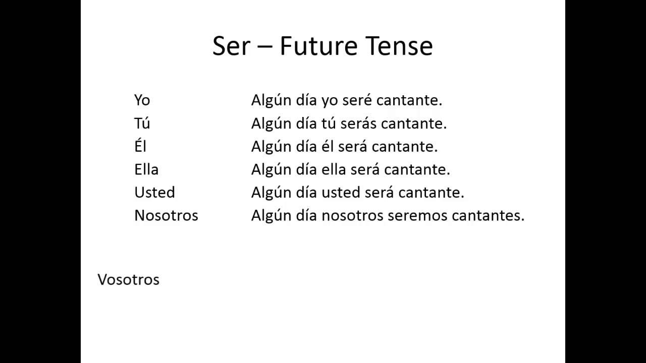Ser - Future Tense - YouTube