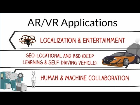Applications of FindSurface _ AR/VR