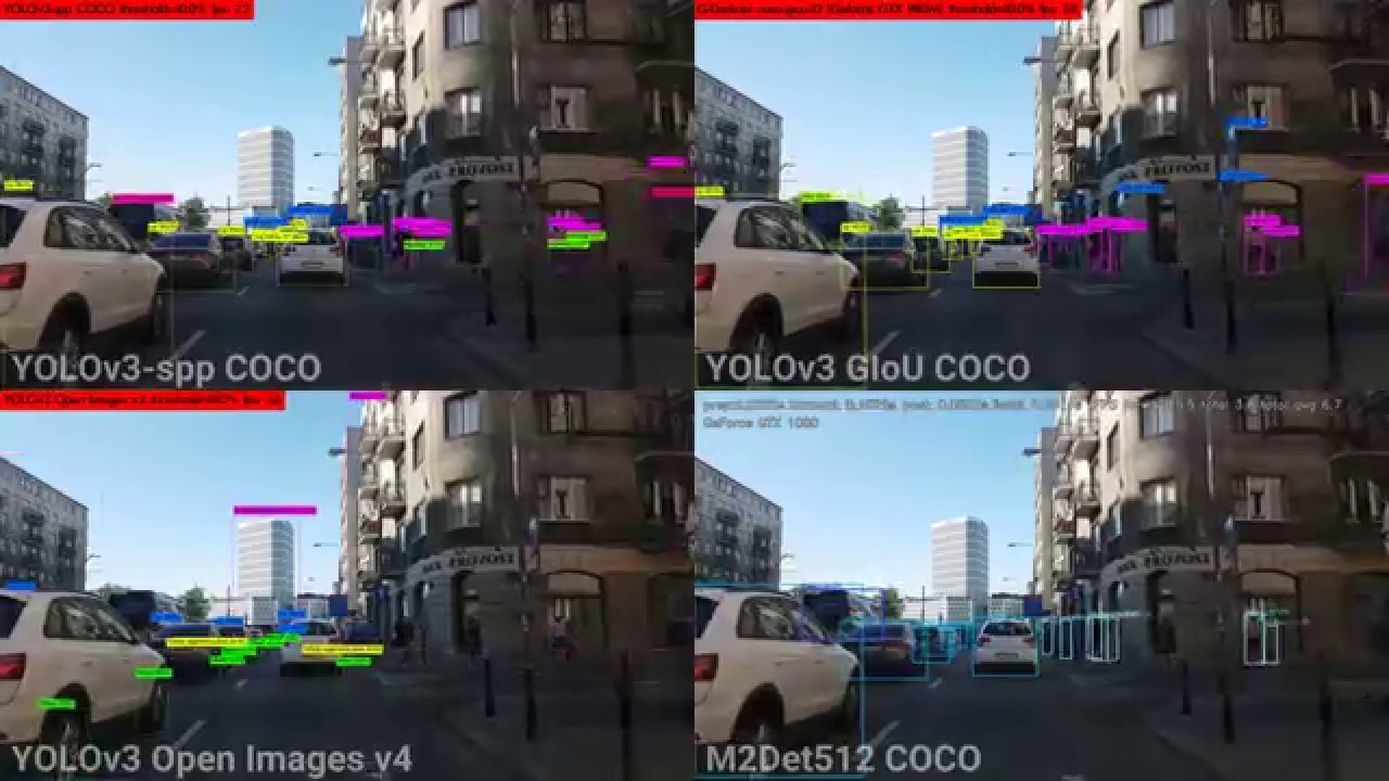 YOLOv3 object detection vs M2Det | COCO vs Open Images v4