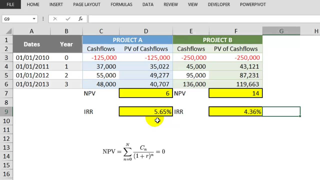Internal Rate of Return calculation in excel XIRR function