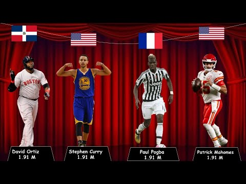 Height Comparison: Athletes (All Around The World)