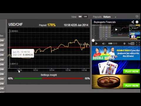How To Trade - Boylesports Financials