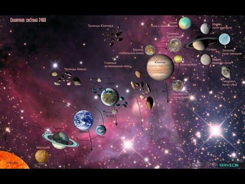 Видеоурок вселенная и солнечная система 4 класс