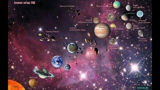 """Окружающий мир 4 класс ч.1, тема урока """"Планеты Солнечной системы"""", с.9-15, Школа России"""