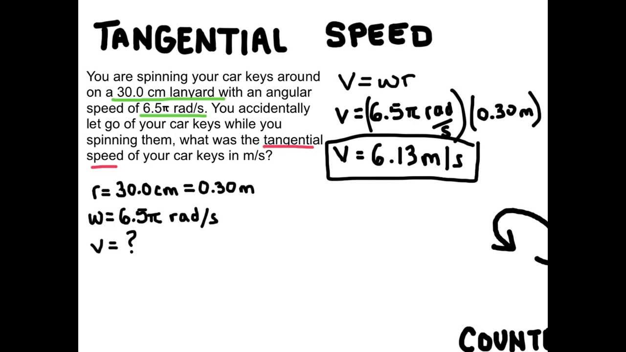Circular Motion: Angular Velocity and Tangential Speed ...