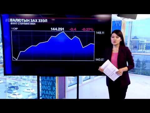 Валютын зах зээл - 2017.05.23