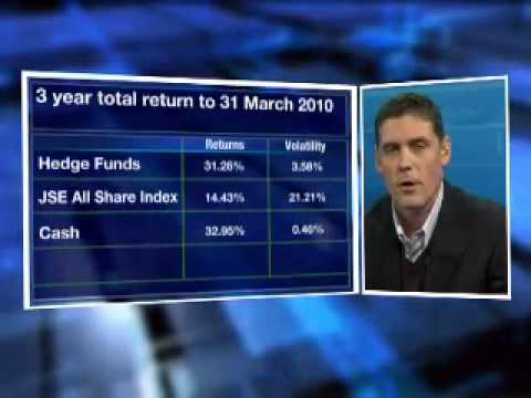 Results of the Blue Ink All South African Hedge Fund Composite