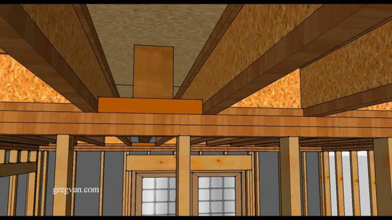 Floor joist beam meze blog for Structural floor joists