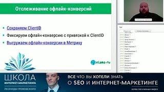 видео Основные инструменты аналитики контекстной рекламы в Яндекс.Директе