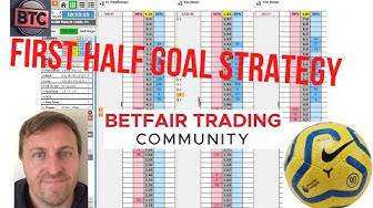 Betfair Live Trading - First Half Goal Strategy