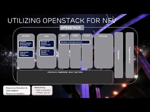 OpenStack as the Key Engine of NFV
